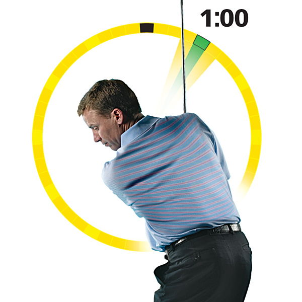 Weak — If the shaft crosses anywhere earlier than 2:00, your swing is too steep and your clubface is open. Fore, right!