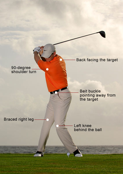IF YOU FAILED THE TEST ...                                              Turn your hips. This allows                       you to make a full shoulder                       turn and load up powerfully                       behind the ball.