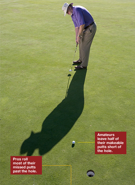 "For every 10 putts you roll ""just past"" instead of ""just short"" of the cup, two or three will fall in."