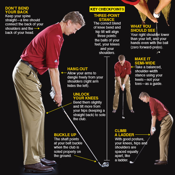 PRE-SWINGA three-point stance builds the foundation for success                                              The majority of your swing errors--and the need to make compensations--are the result of mistakes in your setup. Copy the positions at left to put your backswing on autopilot and set the stage for all the other components of your swing to fall into place.