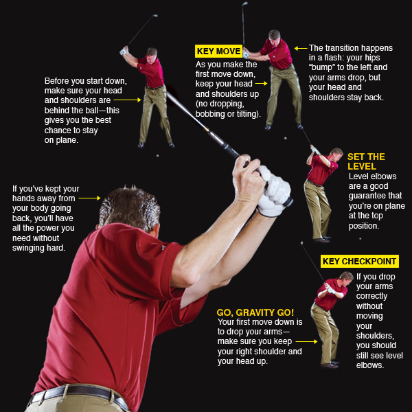 TRANSITION                       Move from backswing to downswing without moving your head                       The top of your swing is the moment when you need to seamlessly transition  from backward movement to forward motion. The key is to let gravity do its  thing.