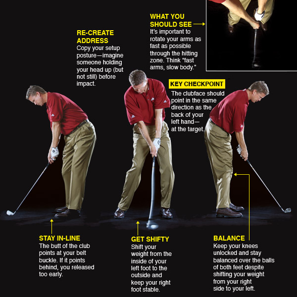 IMPACT                                              Rotate the club through impact with your arms, not your hands                       If you've followed the plan to this point, quality impact will happen by itself, but knowing where you should be when you strike the ball is an important step in improving the other elements of your swing.