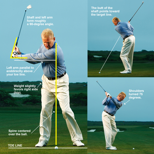 STEP 2: Set the Club                       Now position the club so that your left arm is parallel to the ground, then adjust your body, arms and hands to match the positions shown here. It only takes a few rehearsals to be able to set your club like this every time.
