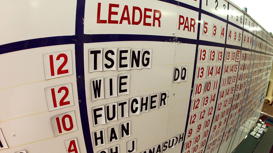 The leaderboard at the 2008 State Farm Classic.