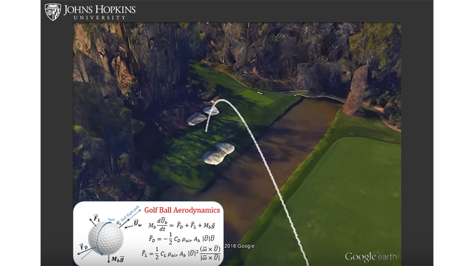 Predicting wind-induced variability of golf shots: A look at Hole 12 at the Augusta Masters.