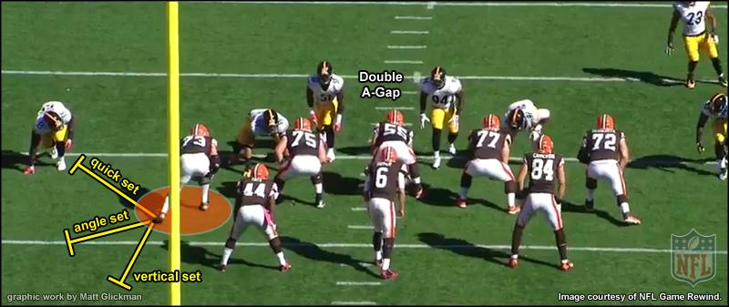huge selection of cec50 fe634 Browns left tackle Joe Thomas film breakdown offensive line ...
