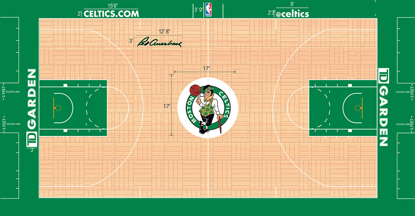 The power of parquet comes with the tradition of Boston. While they have a brand new red oak floor, the Celtics haven't changed the parquet pattern in one of the most classic and clean looks in the league. The court has one key element: Red Auerbach's signature. Traditional. Classic. Original.