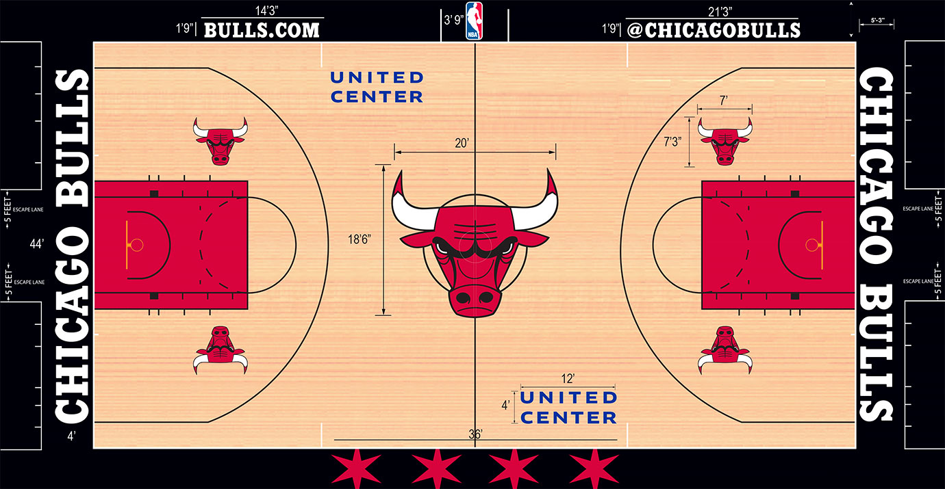 While many folks clamor for the raging bull logo at center court, upsizing the logo by roughly 75% this season has given us all the bull we can handle. And then, as the only team in the league to do so, they place four more small bull logos on the court with two inside each three-point arc.