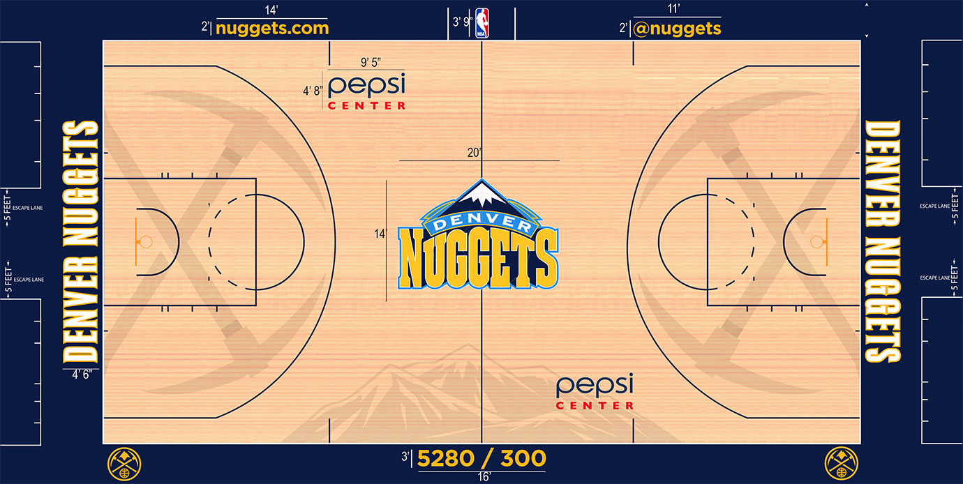 The only floor to use this much stain for art, the Nuggets feature crossing pick-axes in a darker stain inside each three-point arc and a mountain scene in stain on the sideline.
