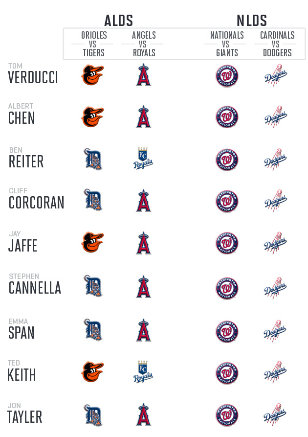 Division Series predictions: Sports Illustrated's experts