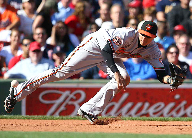 Manny Machado's 2012 growing pains should dissipate as he launches into his first full season.