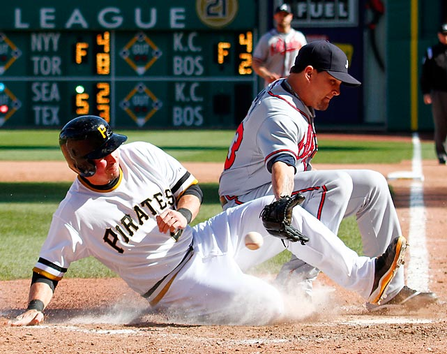 Luis Avilan's wild pitch in the seventh inning opened up an opportunity for the Pirates' Travis Snider to slide home on Sunday. Pittsburgh handed the Braves just their fifth loss of the season.