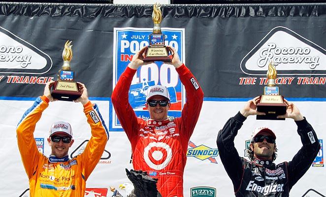 Scott Dixon and Ganassi teammates Dario Franchitti and Charlie Kimball led a podium sweep at Pocono.