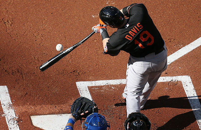 Chris Davis hit a career-high .286 last season. Can he come close to that mark in 2014?