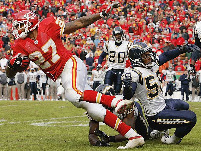 Kansas City running back Larry Johnson rushed for 132 yards and two touchdowns against San Diego at Arrowhead Stadium. The Chargers have allowed only four 100-yard rushing games since 2004, two of them by Johnson.