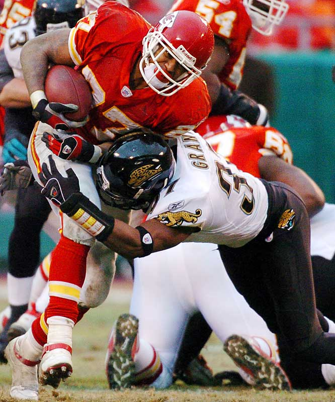 4.3 ... Chiefs running back Larry Johnson's 4.3 average is lowest ever by a running back with 1,705 or more rushing yards. Johnson ran for 1,789 yards this year. The lowest average ever by a back with 1,750 yards had been 4.5 by Jamal Anderson of the Falcons in 1998.