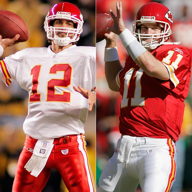Damon Huard performed well last season, tossing 11 touchdowns and just one interception while completing 60.7 percent of his passes in 10 games. But he is a life-long backup, so the Chiefs may hope that second-year pro Brodie Croyle wins the battle. Neither QB has proven he can start a full season.