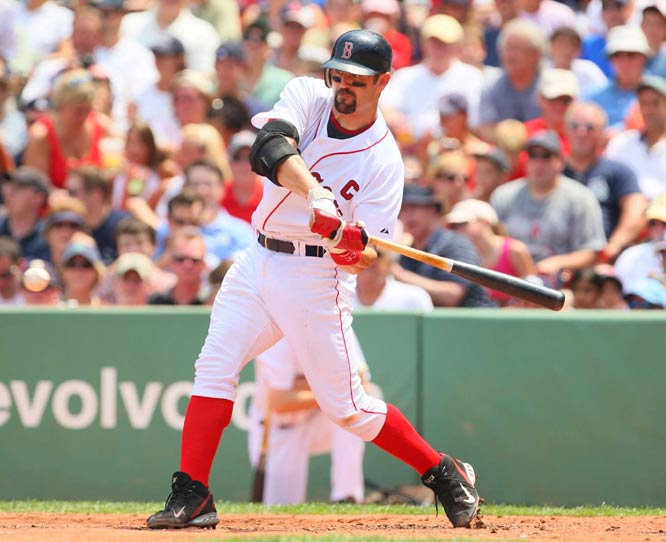 Jason Varitek establishes a new team record catching his 991st game with the Red Sox. The Boston captain surpasses the record previously held by Hall of Fame backstop Carlton Fisk (1969-80).