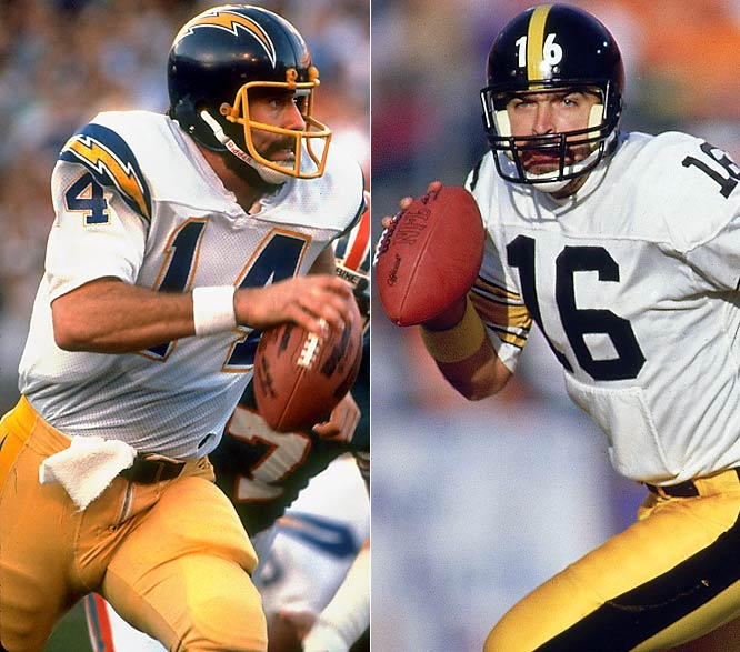 After Fouts' retirement in 1987, the Chargers acquired Malone from the Steelers. Although he had all of the physical tools to be a big-time starter, injuries and inconsistent play derailed Malone's bid to replace the legendary Fouts. Interestingly, Malone was originally drafted by the Steelers to become the eventual successor to Hall of Famer Terry Bradshaw, but never lived up to expectations in the Steel City.