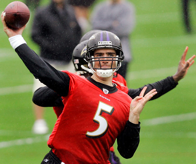 Where: McDaniel College; Westminster, Md.<br><br>Opens: July 22<br><br>Storyline: Joe Flacco visits Westminster for his first NFL camp, but can he help the Ravens find any kind of passing game?