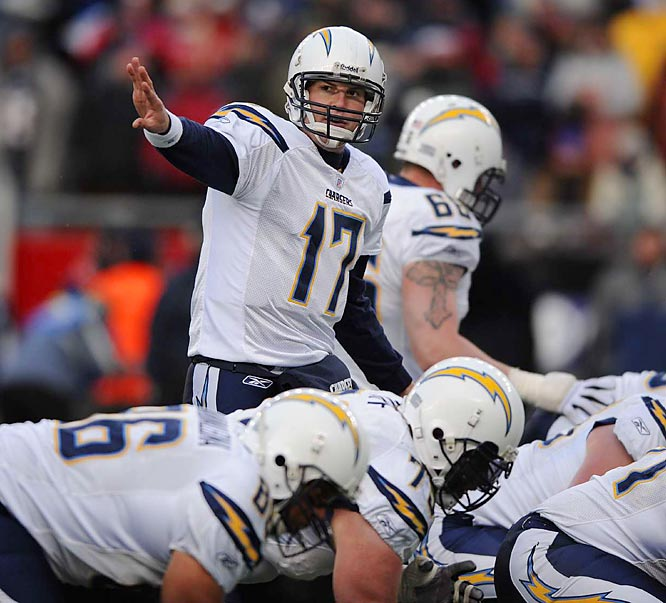 "The Chargers have won the AFC West in three of the past four seasons on the way to racking up 46 regular season wins during that span. After falling short against the Patriots in the AFC Championship game, the team has adopted a ""Super Bowl or bust"" mentality, and anything short of a title game appearance would be considered a failure."