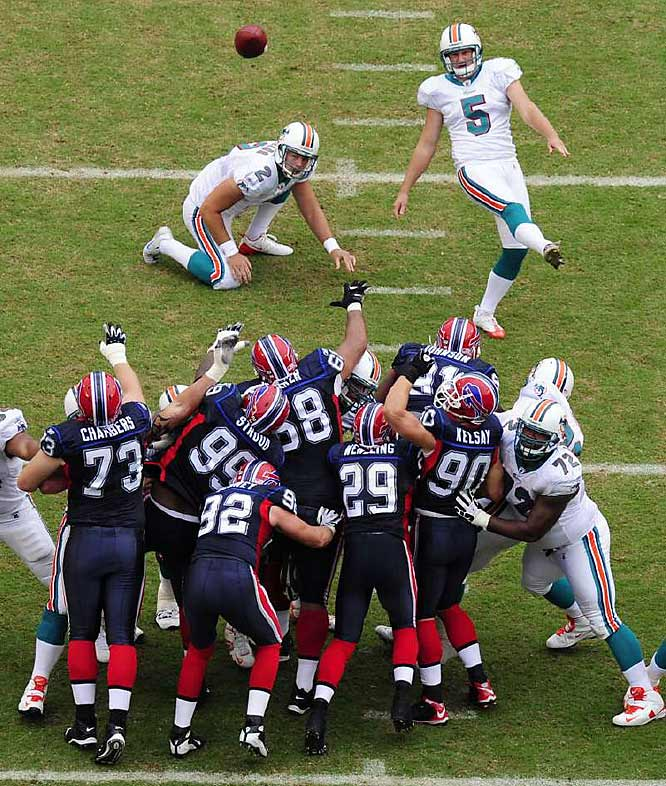 Kicker Dan Carpenter helped the Dolphins chip away at the Bills' second half lead. He hit field goals of 43, 45 and 35 yards, as the Dolphins rallied from 16-7 down to win 25-16.