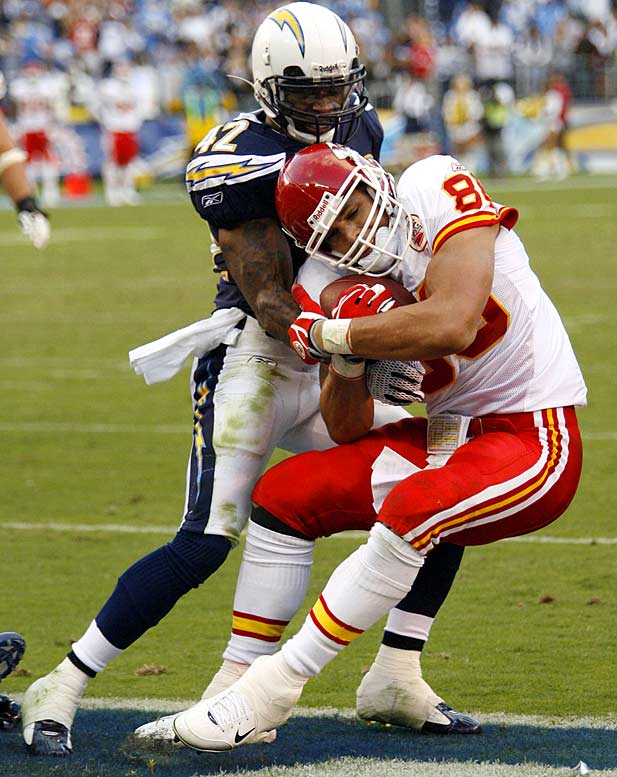 Gonzalez caught 10 balls for 113 yards and two touchdowns in the Chiefs' 20-19 loss to the Chargers.  Gonzo boxed out Chargers safety Clinton Hart for his second score, which brought Kansas City within one point with 23 seconds left.