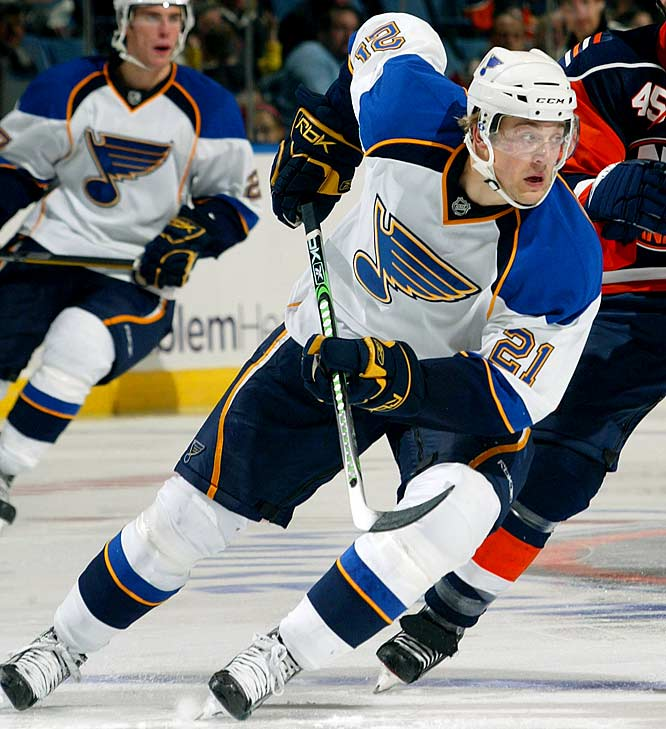 Despite suffering through the inconsistencies of youth, Berglund's size (6-4, 200 pounds) and two-way ability have solidified the Blues' second scoring line. His numbers (5-5-10) aren't dazzling, but they could jump quickly. With No. 1 center Andy McDonald sidelined for up to two months, Berglund should see more time on the first power play unit. His plus-8 rating ranks second among rookies.
