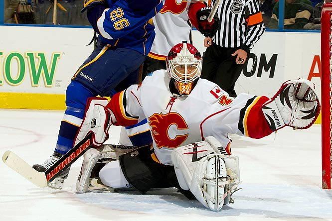 Though he led the league with 45 wins, Kipper was nowhere near his old Vezina form in 2008-09. He failed to finish among the top 30 in either goals-against average or save percentage, and it was his inability to make that big save when it was needed most that ultimately sank the Flames last spring. Any further deterioration in his game will doom Calgary to playoff irrelevancy.