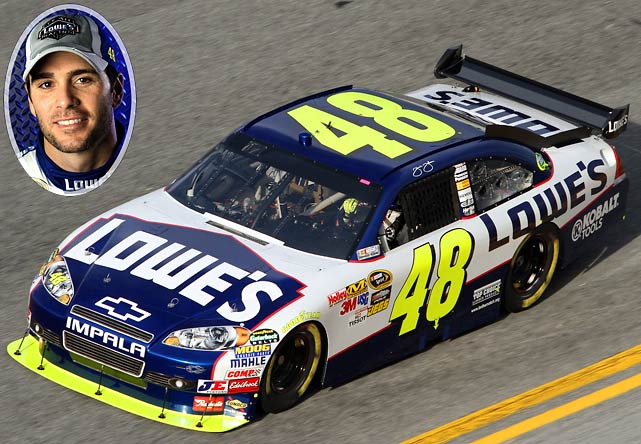 <b>Races won in 2009:</b><br>Martinsville (spring), Dover (both), Indianapolis, Fontana, Charlotte (fall), Phoenix<br><br><b>2010 outlook:</b> All the important parts remain from his last four championship campaigns, specifically crew chief/mastermind Chad Knaus. At 34, Johnson should be nestled in the heart of the best years of his career, and anyone looking for an obvious reason why he will not at least push very hard for a record fifth consecutive title will have to grope for one. Yes, Johnson's wife, Chandra, will give birth to their first child in July. Right now, that just means they'll have to make room for one more in the championship photo at Homestead.