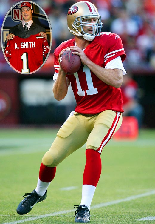 Smith became the first quarterback to lead a non-BCS school to a victory in a BCS bowl during the '04 season, spiriting Utah to a 12-0 record capped by a dominating performance against Pitt in the Fiesta Bowl. After joining the 49ers as the top pick in the '05 draft, Smith bounced between starter and backup, then seemingly solidified his hold on the job by leading the Niners to the NFC Championship game under first-year head coach Jim Harbaugh. By the end of the 2012 season Smith had been overtaken by Colin Kaepernick, who led the 49ers to the Super Bowl. Smith was traded to Kansas City in the offseason, where he's expected to start.
