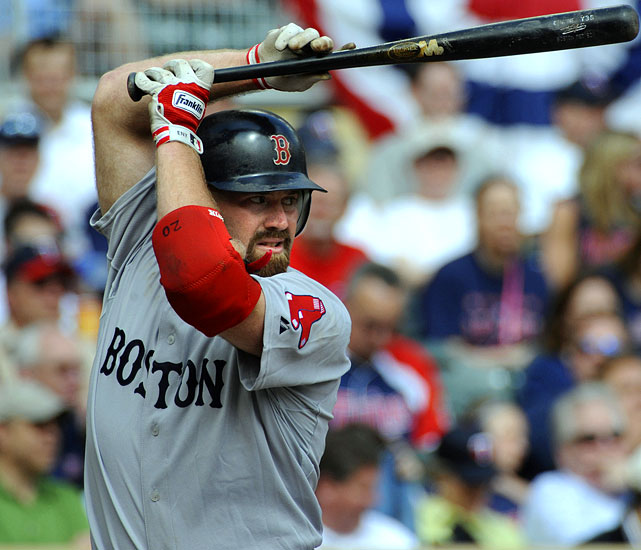 After a shaky start, the Red Sox are just five games out of first place in the AL East. Their resurgence has been thanks in part to Youkilis' unbelievable month of May: .329 average, seven home runs, 17 RBI, 1.204 OPS in 28 games.