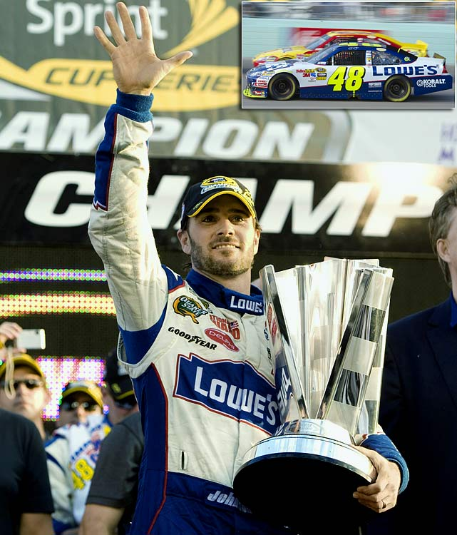 Jimmie Johnson won a record fifth consecutive NASCAR title by becoming the first driver in the seven-year history of the Chase for the Sprint Cup championship to overcome a points deficit in the season finale. He won by 39 points over Denny Hamlin, and 41 over Kevin Harvick.