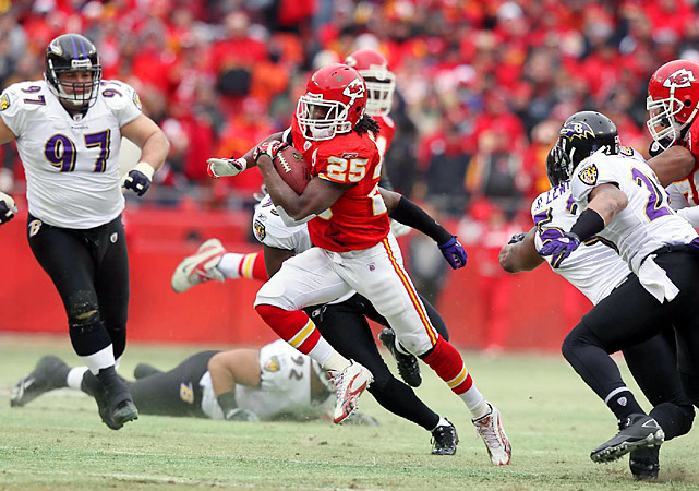 Jamaal Charles gave the Chiefs an early lead with his 41-yard scoring run. He finished with 82 rushing yards on nine carries, but also had a key fumble. The Chiefs are saddled with an NFL-record seventh straight playoff loss, dating back 17 years.