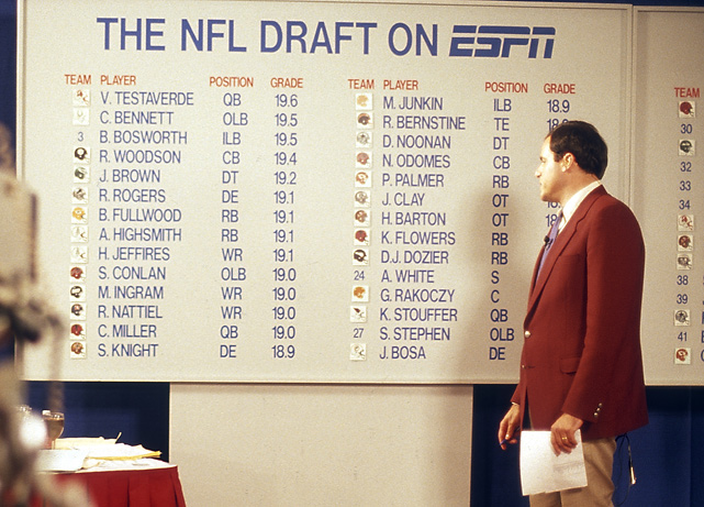 The long-time ESPN NFL analyst and host works the draft board during the telecast.