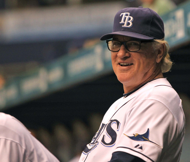 Which active manager do you most want to play for?  1.	Joe Maddon, Tampa Bay Rays 2.	Terry Francona, Boston Red Sox 3.	Jim Leyland, Detroit Tigers 4.	Mike Scioscia, Los Angeles Angels of Anaheim 5.	Dusty Baker, Cincinnati Reds