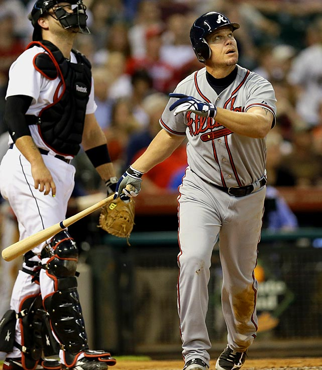 In his final season with the Braves, Chipper Jones defied his age. He batted .287 with a .377 OBP and collected his 2700th hit, as part of a two-homer game, on August 16th. He also passed George Brett for most career RBI by a third baseman.