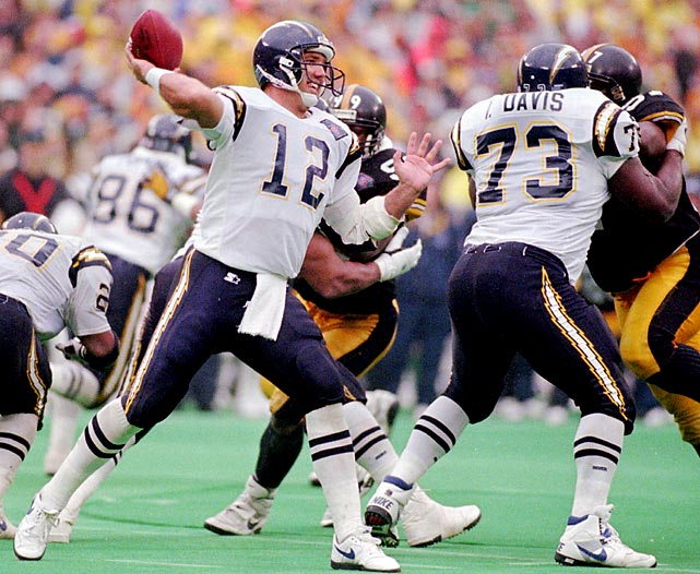 The Chargers rally from 10-point deficit to shock the host Pittsburgh Steelers 17-13 to win the 1994 AFC title and qualify for their only Super Bowl. A pair of 43-yard Stan Humphries TD passes to Alfred Pupunu and to Tony Martin give San Diego the win.