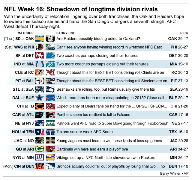 Graphic shows NFL team matchups and how theyll fare in Week 16 action; 3c x 4 1/4 inches; 146 mm x 107 mm;