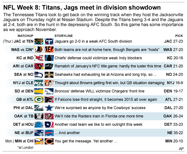 Graphic shows NFL team matchups and how theyll fare in Week 8 action; 3c x 4 1/4 inches; 146 mm x 107 mm;