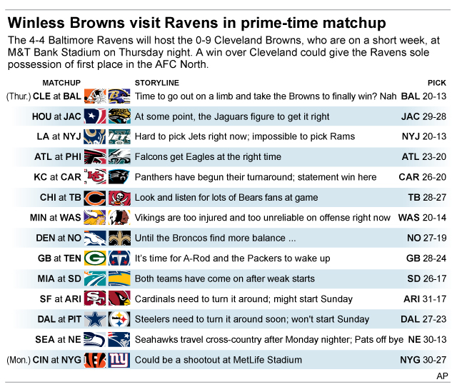 Graphic shows NFL team matchups and how theyll fare in Week 10 action; 3c x 4 inches; 146 mm x 101 mm;