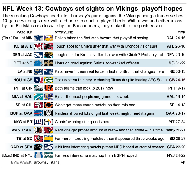 Graphic shows NFL team matchups and how theyll fare in Week 13 action; 3c x 4 inches; 146 mm x 101 mm;