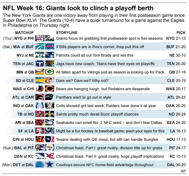 Graphic shows NFL team matchups and how theyll fare in Week 16 action; 3c x 4 1/2 inches; 146 mm x 114 mm;