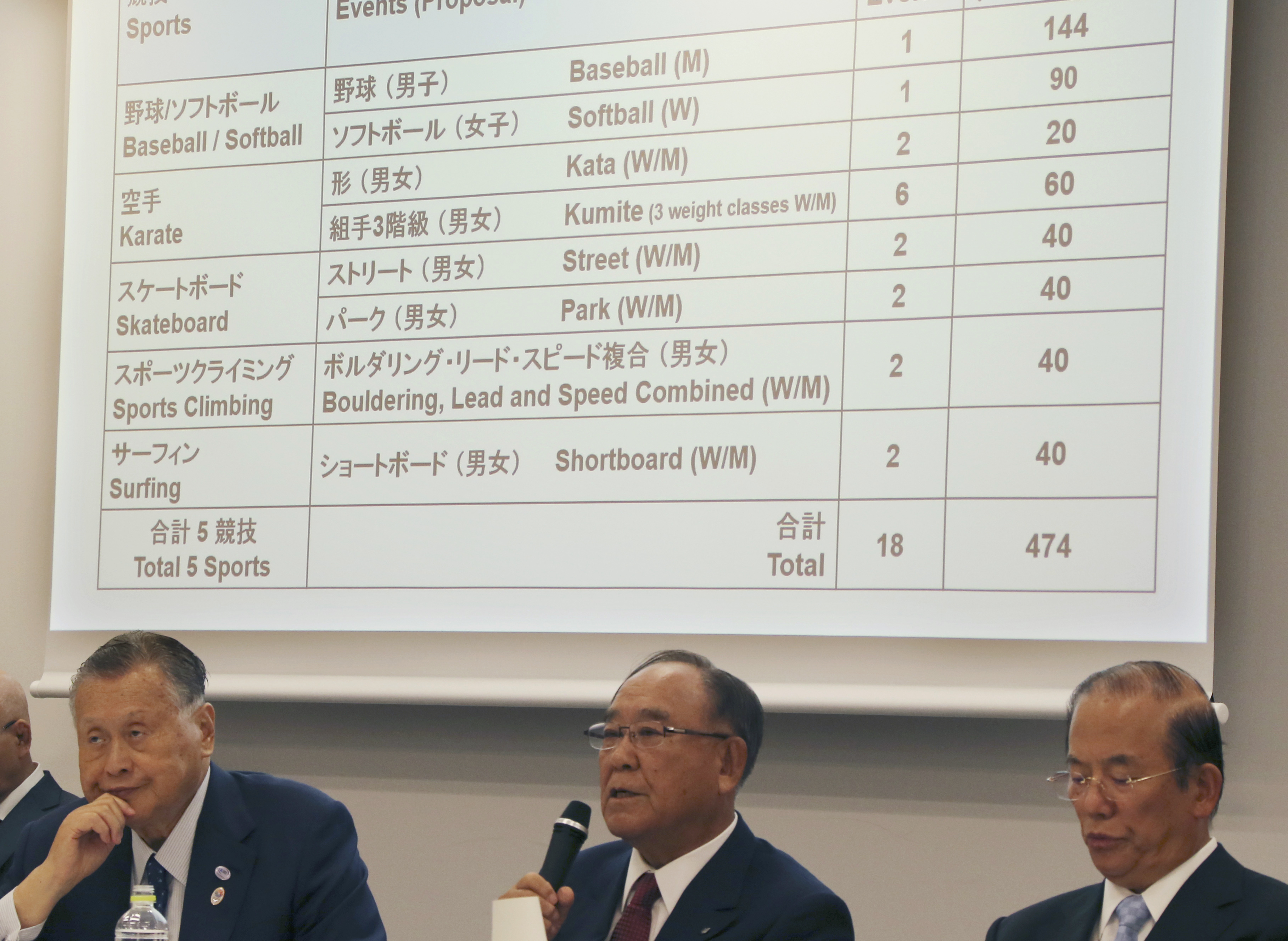 Tokyo 2020 Olympics Honorary President Fujio Mitarai, center, announces Japan's additional sports to propose to the International Olympic Committee as Tokyo 2020 President Yoshiko Mori, left, and Tokyo 2020 CEO Toshiro Muto listen during a news conference