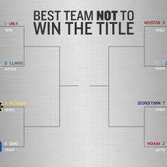 Best team not to win elite eight