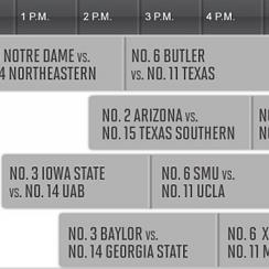 NCAA tournament TV listings Day 2