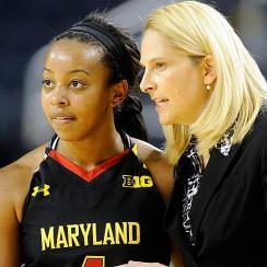 Lexie Brown Brenda Frese Maryland