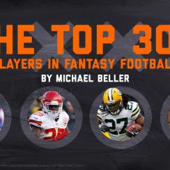 Fantasy Football 2015 Top 300 player rankings, sortable by position