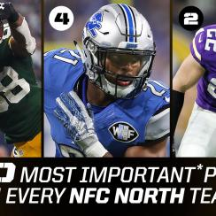 NFC North player rankings: Most important Packers, Lions, Vikings, Bears