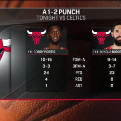 Bulls-Celtics: Bobby Portis, Nikola Mirotic '1-2 punch'